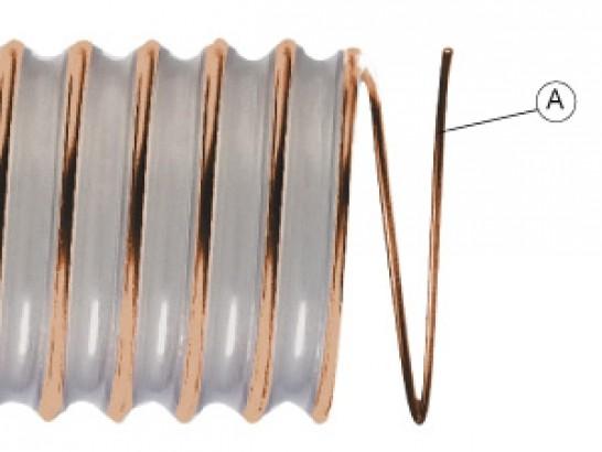 VC-1.5mm壁厚PU耐磨镀铜钢丝软管-意大利IPL