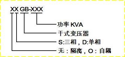 专业生产380V升690V升1140V升压变压器