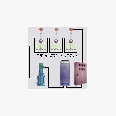 集中液位自动显示控制成套供水设备