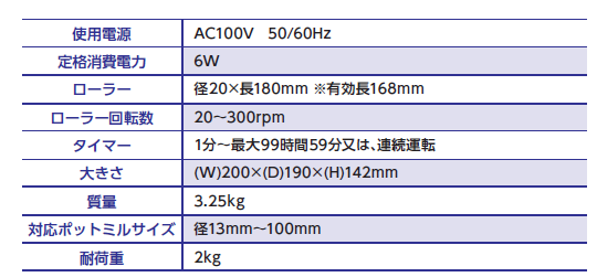 球磨機ANZ-10D規格