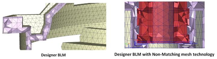 Moldex3D Professional 专业模组