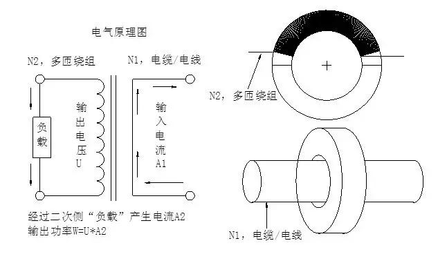 故障指示器采集单元取电磁芯的应用