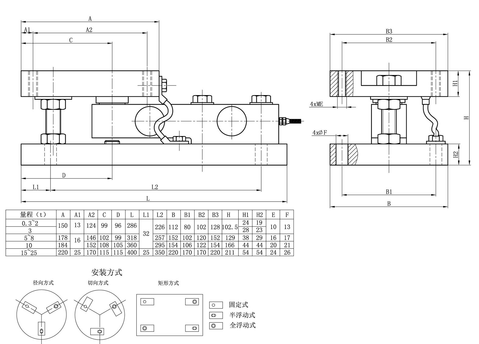 SB-M称重模块图纸