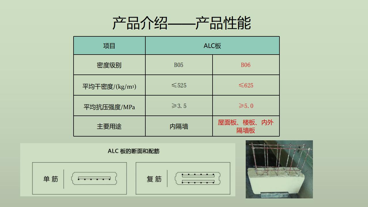 ALC輕質隔墻板