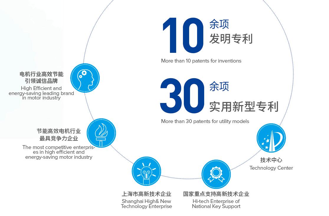 上海品星防爆��C有限公司