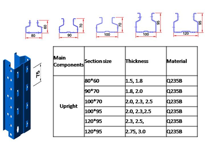 重型托盘货架立柱的规格