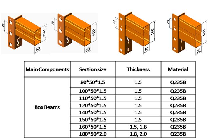 重型托盘货架横梁的规格