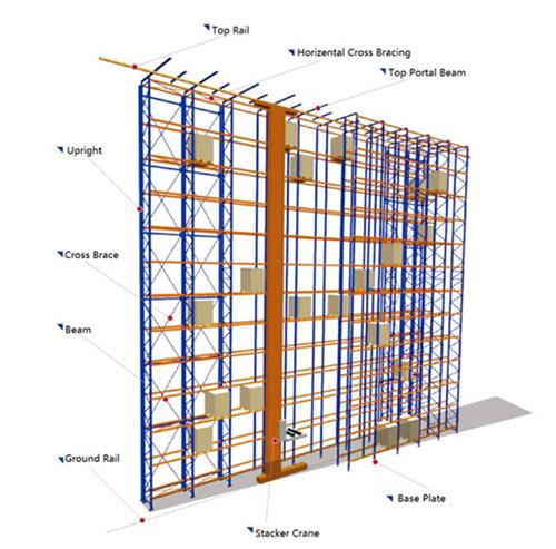 ASRS货架结构