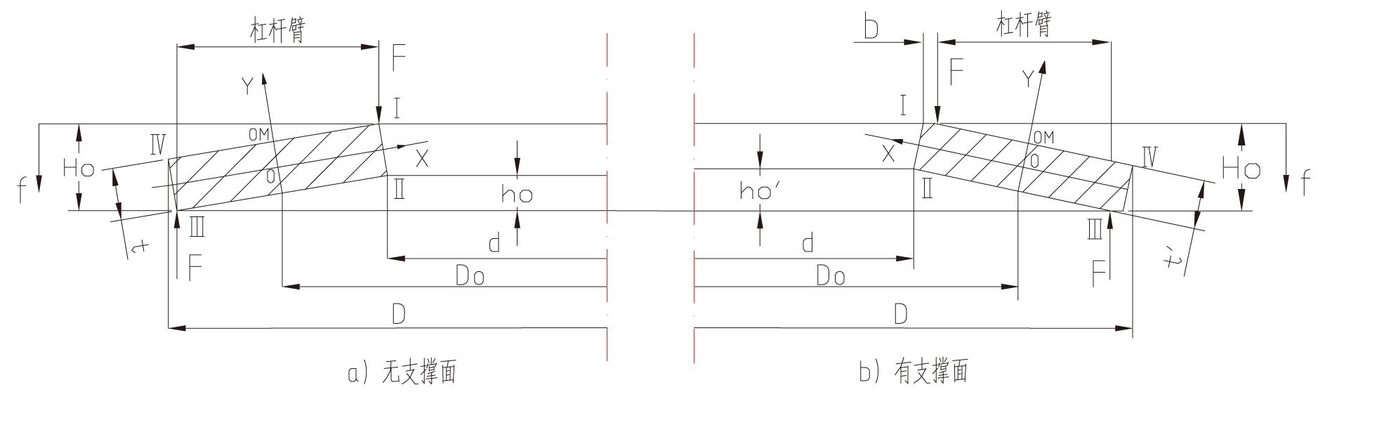 碟形弹簧示意图
