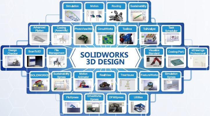 solidworks 3D设计图