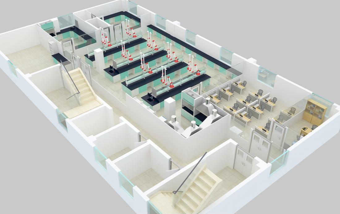 实验室整体规划布局