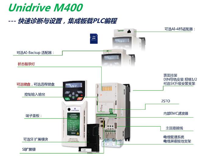 Unidrive M400