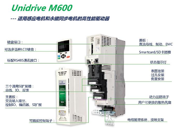 UNIDRIVE M600