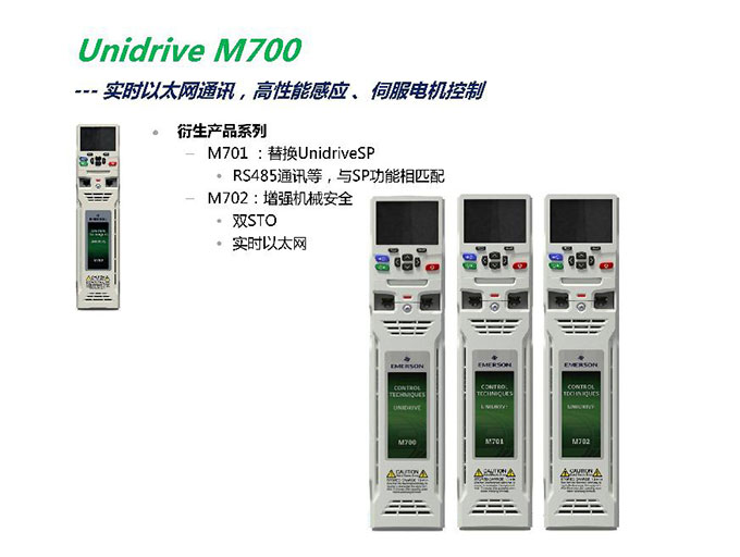 UNIDRIVE M700