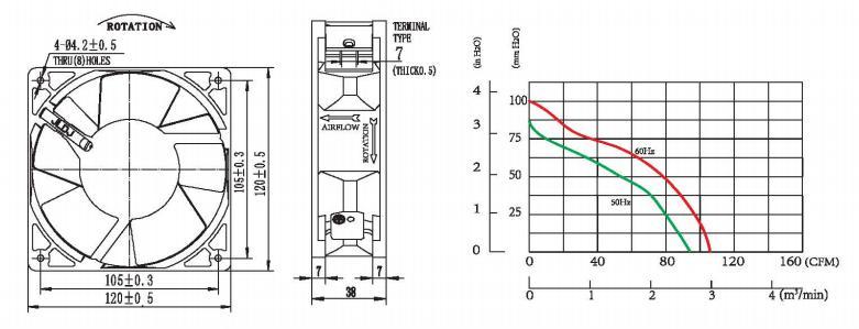 AC軸流風機-霆翔電氣