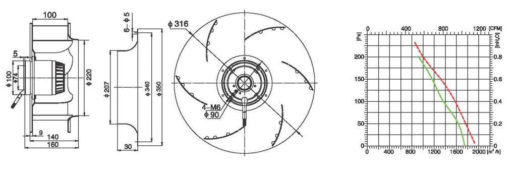 AC涡流风机-霆翔电气