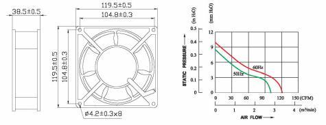 AC轴流风机-霆翔电气