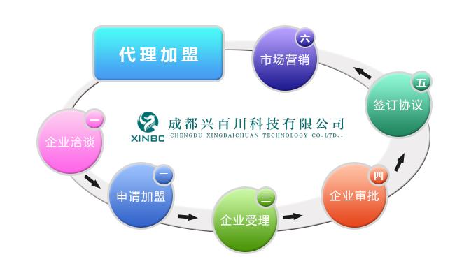 成都兴百川科技有限公是代理加盟