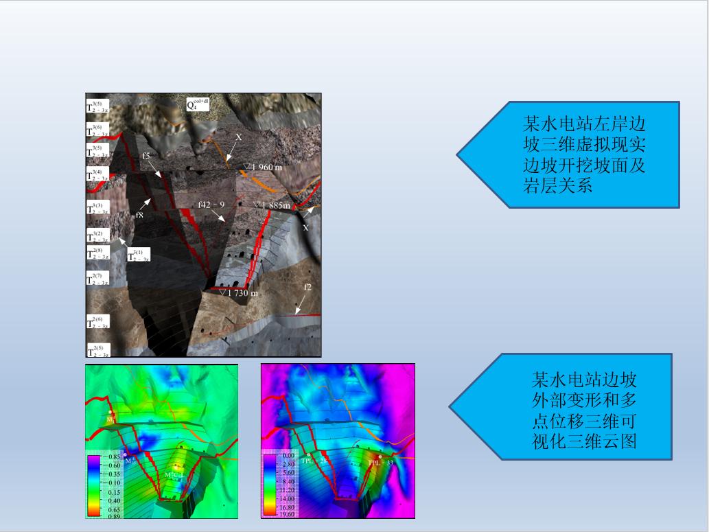 边坡动态监测系统