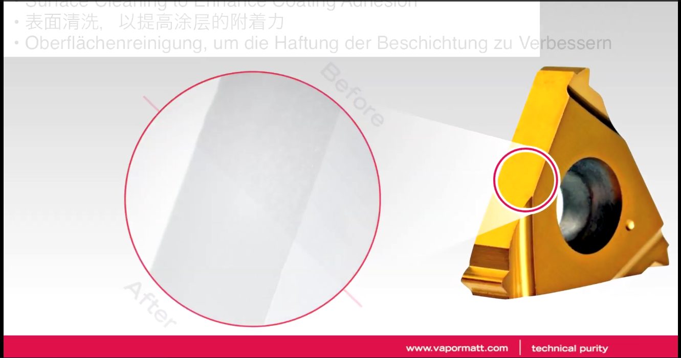 Tooling Presentation - (Eng,Chinese,German)