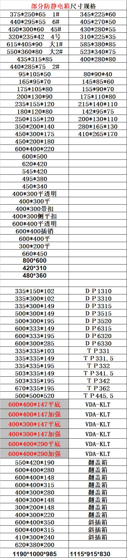 部分防静电周转箱尺寸表单