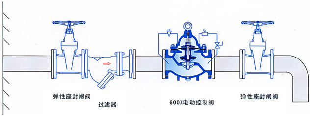 600X电动控制阀