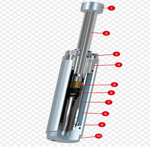 重型油壓緩沖器