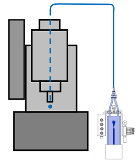 微量润滑系统