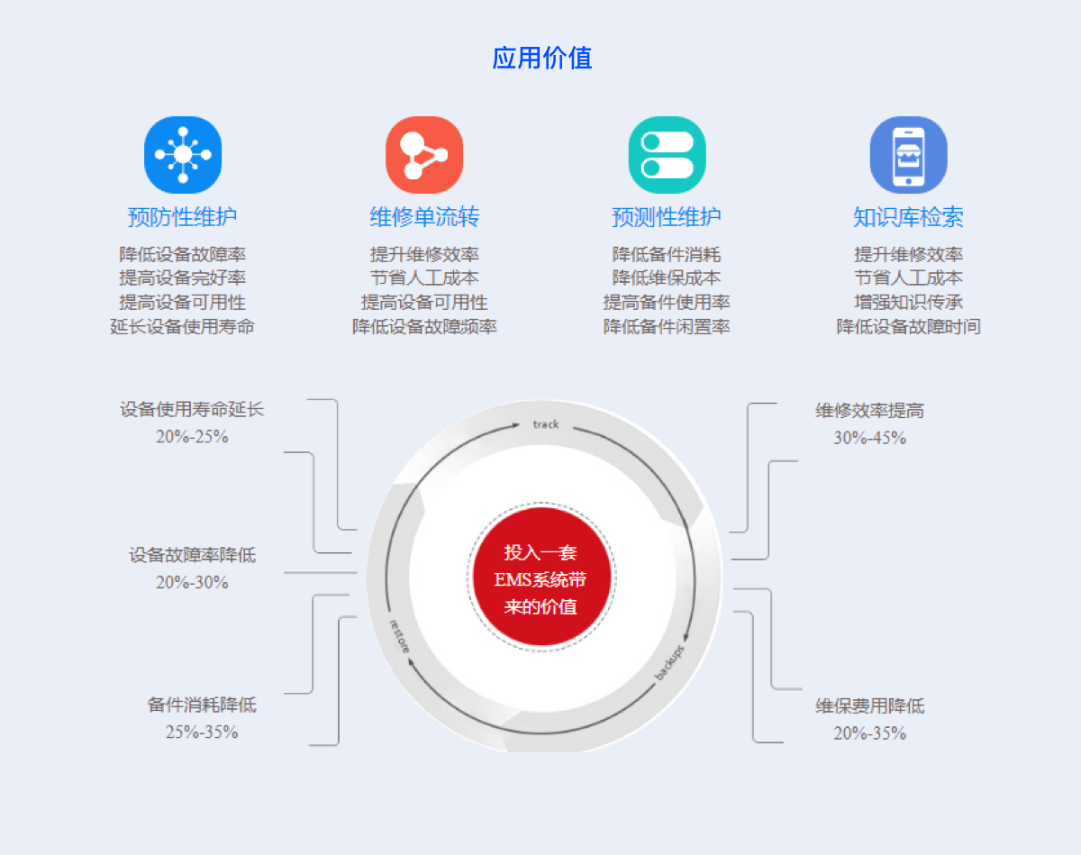 IOT中文网互联网与中文网管理