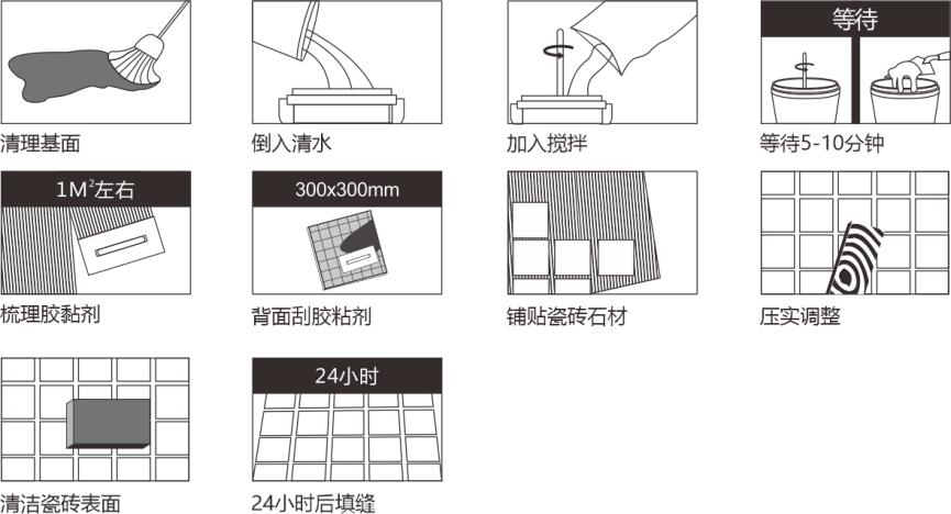 環氧填縫劑