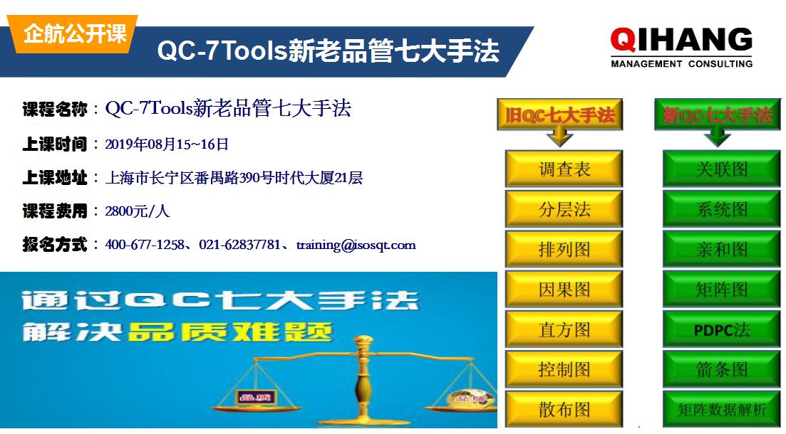 QC-7Tools新老品管七大手法研修班