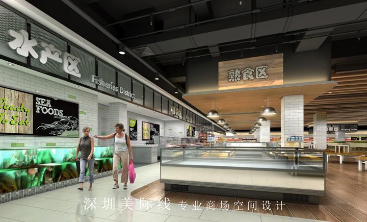 购物中心设计四大类型,你想好做哪种了吗?-美际线商业设计有限公司