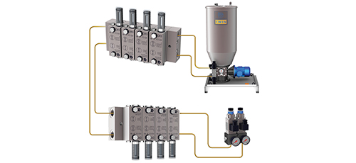 Double-line lubrication system in steel plant