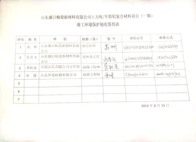 山东盛日精瓷新材料有限公司环评报告表及验收报告表 公示