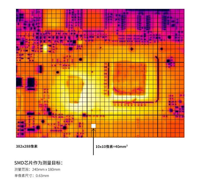 热像仪在SMD芯片中的热成像应用