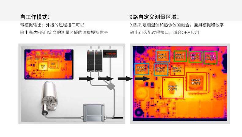 欧普士XI热像仪自动工作模式