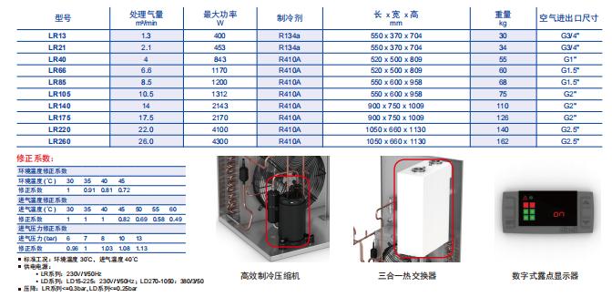 LIUTECH冷干机,过滤器