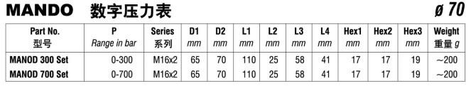 数字压力表测压接头