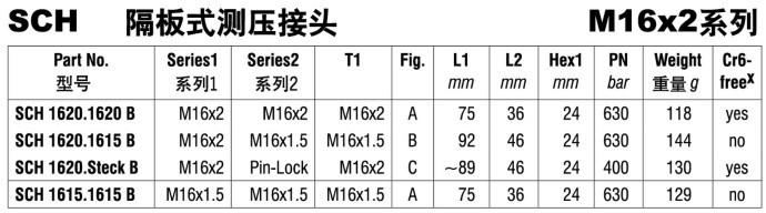 SCH系列测压接头