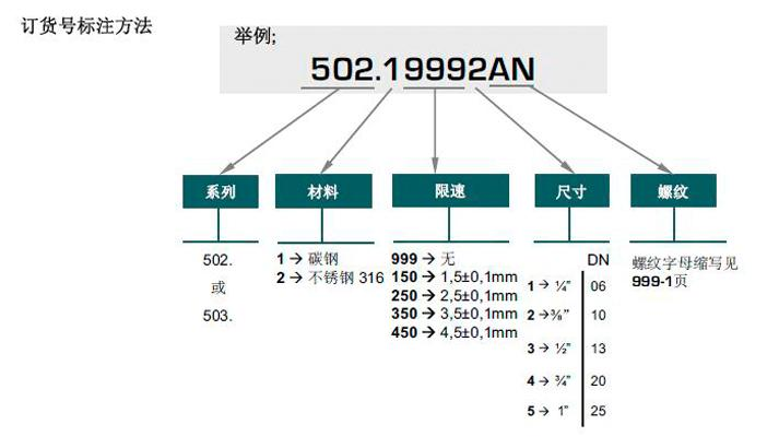 VPC 502-1   球阀