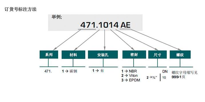 EK3 471-1 球阀