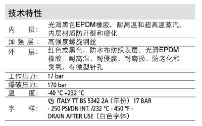 MAINE 60R 蒸气管