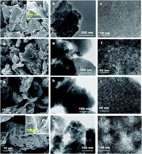 活性炭的化学性质_表面官能团