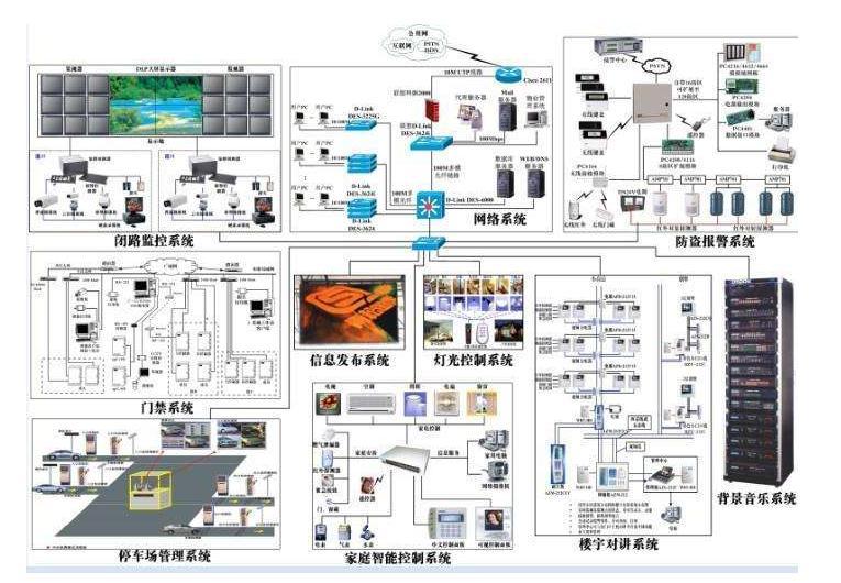 上海弱电智能化工程案例