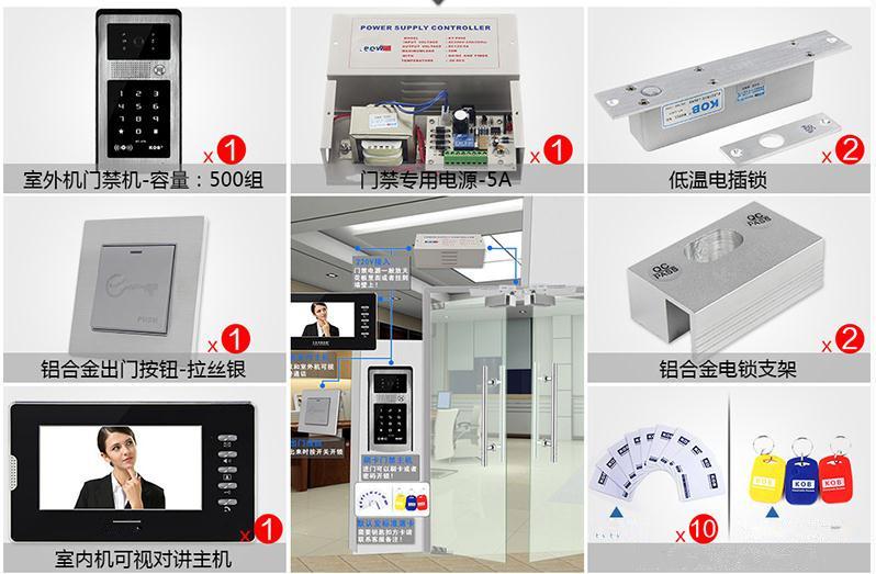 上海办公室,写字楼门禁系统安装案例
