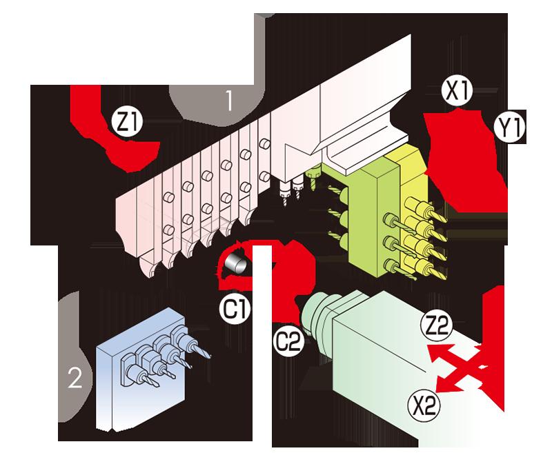 分享走心機導套的三種模式