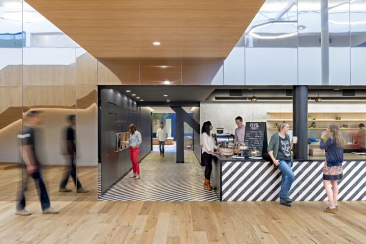 创意型办公室应该怎么设计?