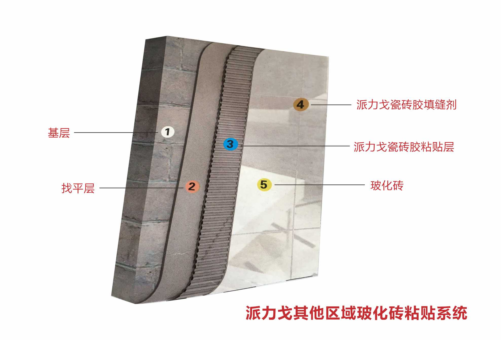 亞遊集團app下載其他區域玻化磚粘貼係統
