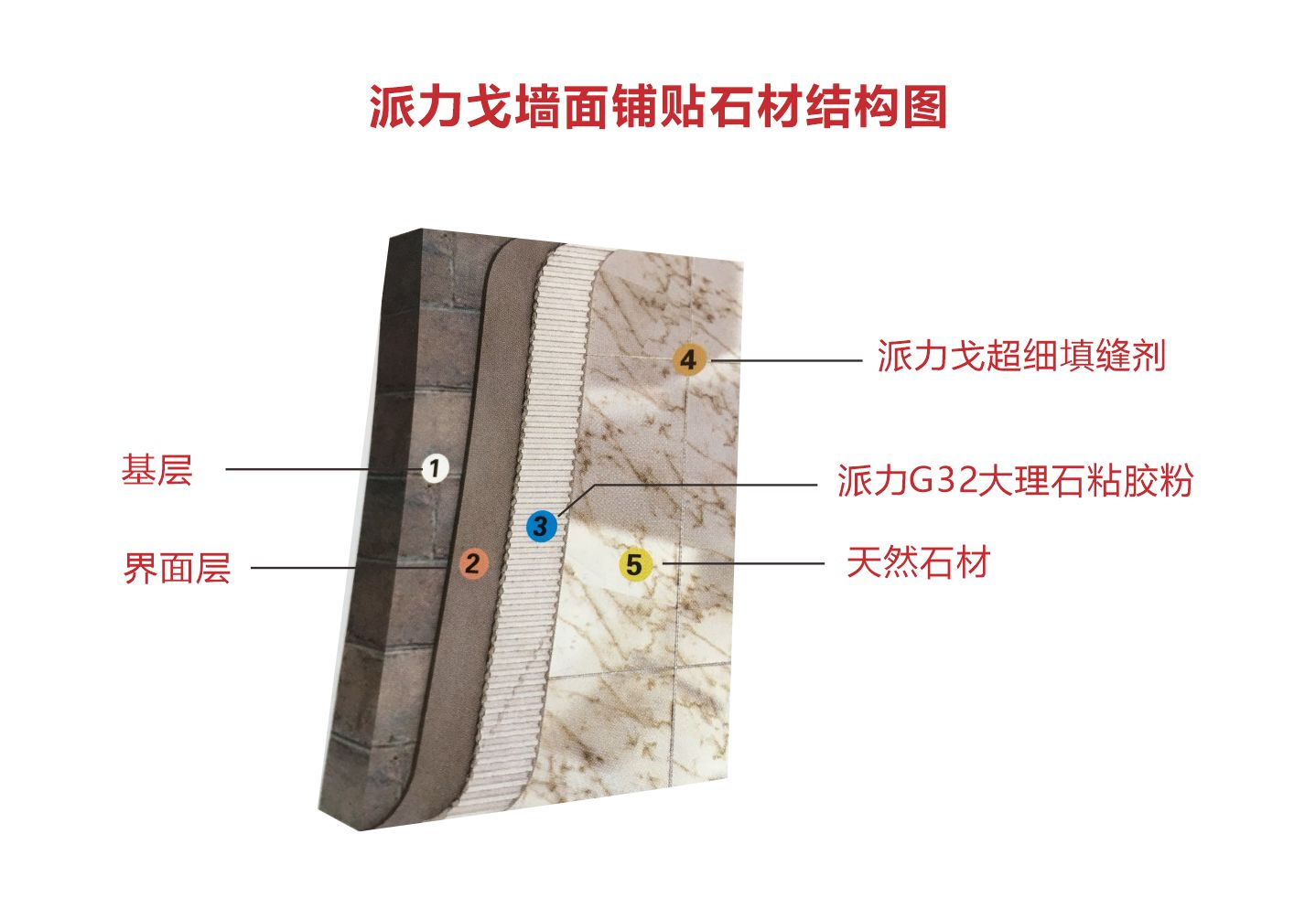 亞遊集團app下載天然石材粘貼係統