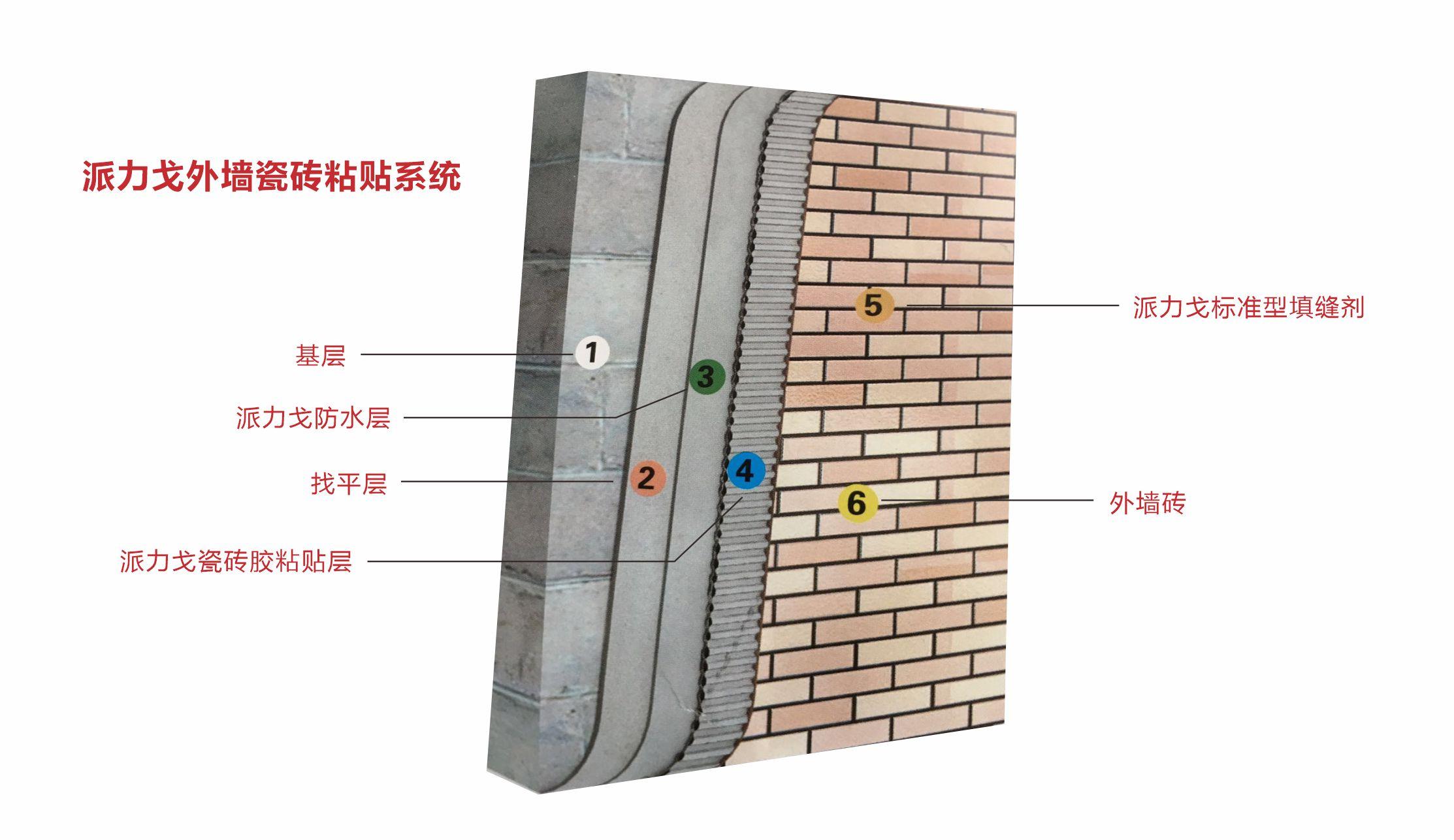 亞遊集團app下載外牆瓷磚粘貼係統